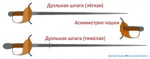 modern-sword