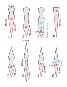 blade-angles